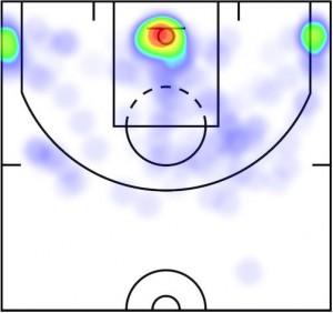 Shot chart di Corey Brewer, stagione 2014-15