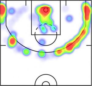 Shot chart di Patrick Beverley, stagione 2014-15