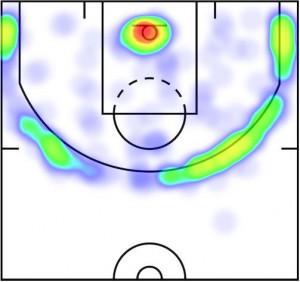 Shot chart di Trevor Ariza, stagione 2014-15