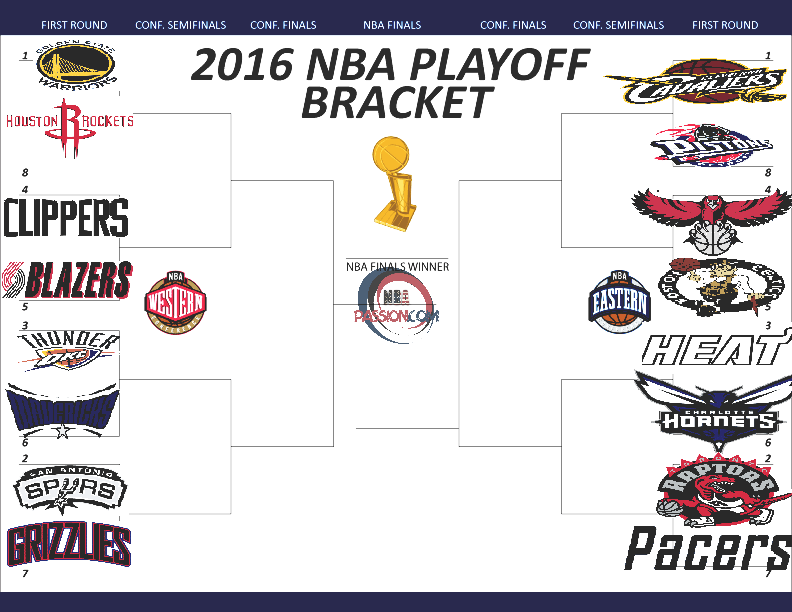 montbleu sportsbook nba playoffs 2016 bracket predictions