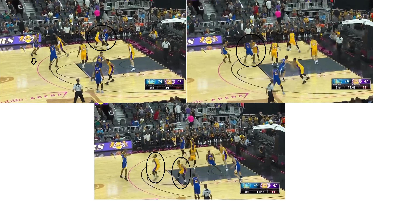 L'azione dei Golden State Warriors che porta alla tripla di Patrick McCaw: la difesa dei Los Angeles Lakers è spaesata.