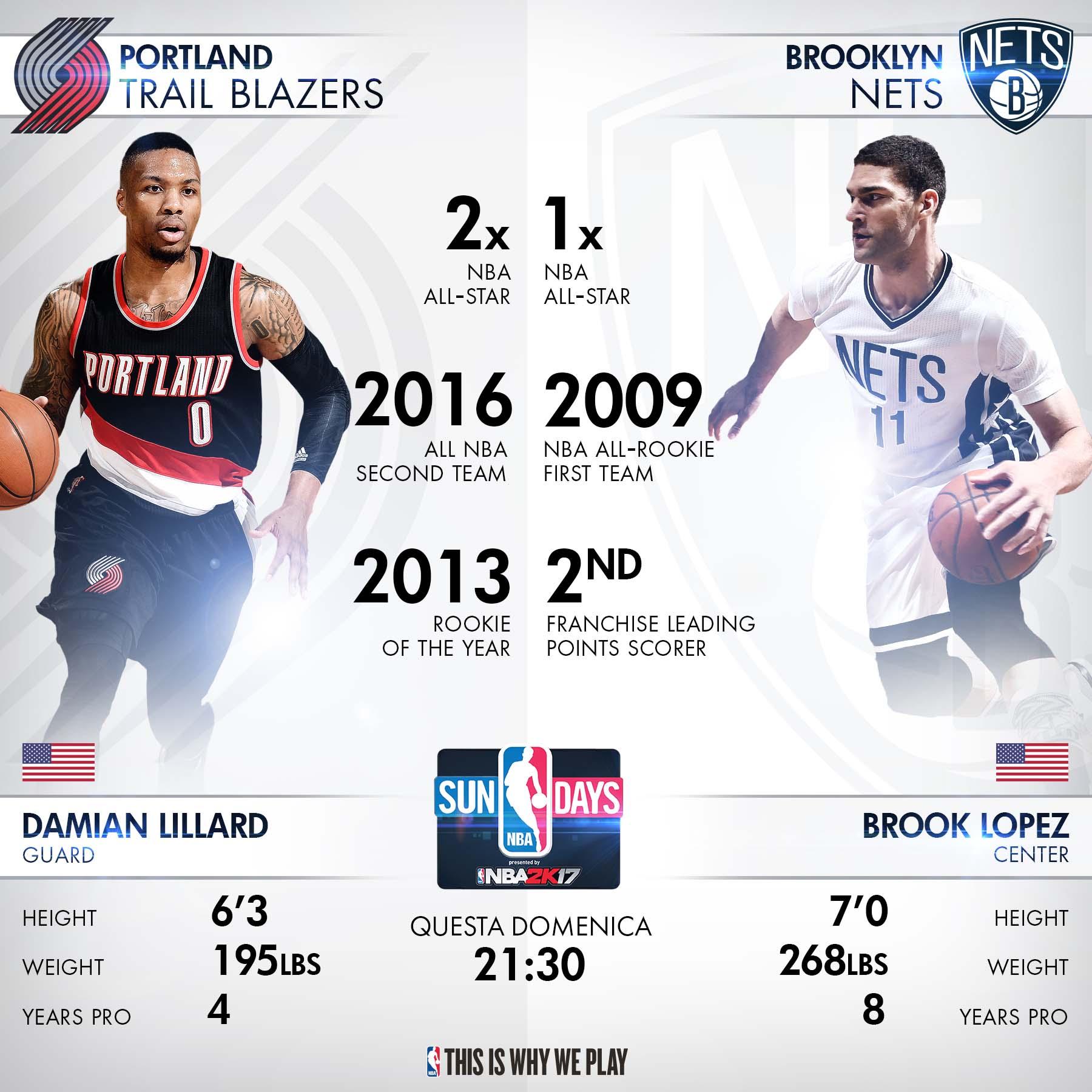 Brooklyn Nets Vs Portland Trail Blazers: NBA Sundays